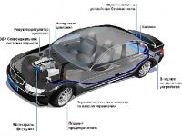 Переводим авто на метан за полцены