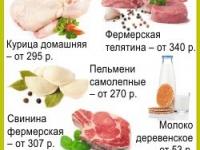 Фермерские продукты –  очередной маркетинговый ход  или реальная альтернатива санкциям?